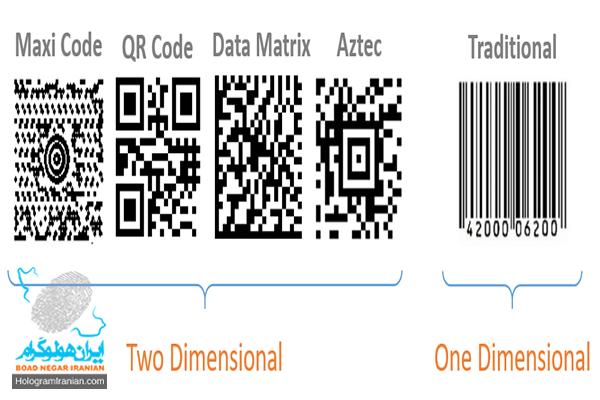 معرفی کد های یک بعدی و دو بعدی