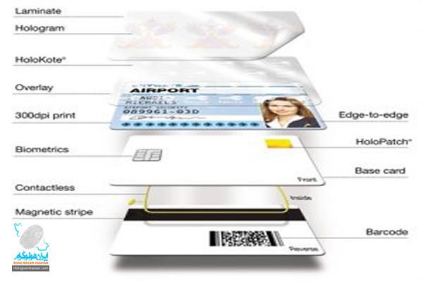 ساختار کارت های اعتباری